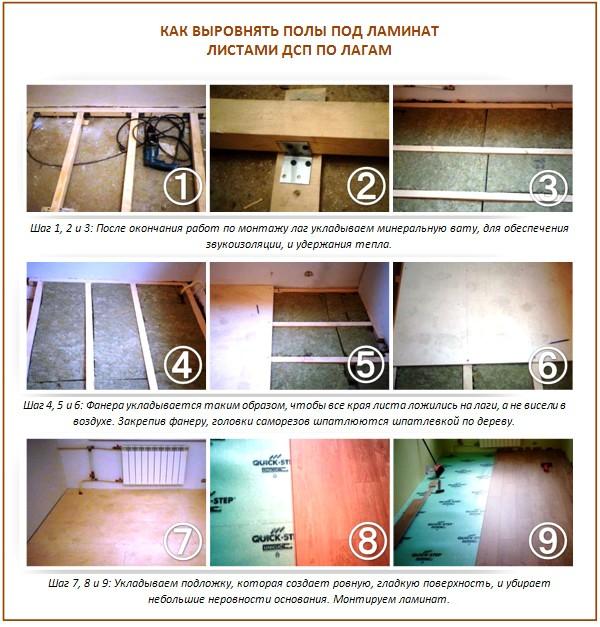 Вирівнювання підлоги під ламінат за допомогою ДСП