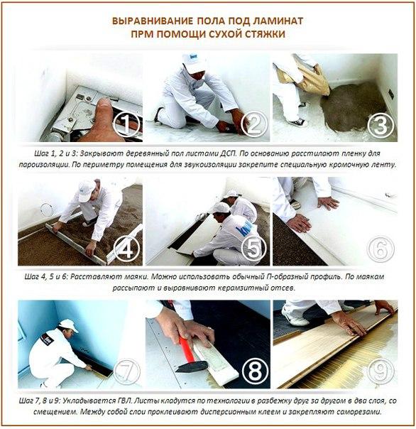 вирівнювання дерев'яної підлоги під ламінат