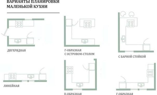 планування невеликої кухні