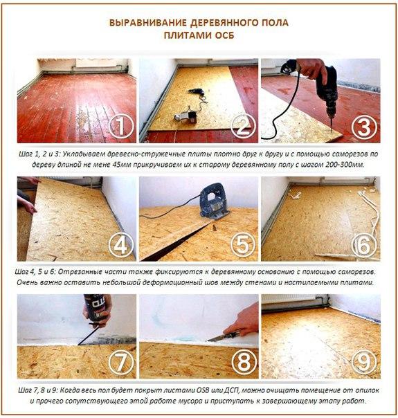 Вирівнювання підлоги  плитами
