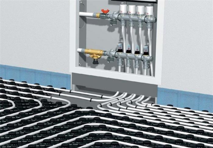 тепла підлога водяна технологія