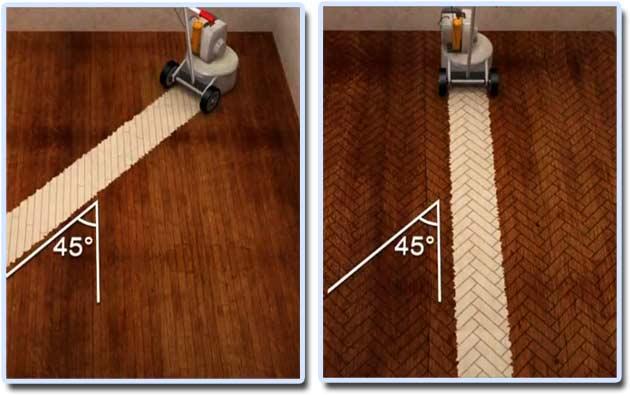 напрямок циклювання підлоги